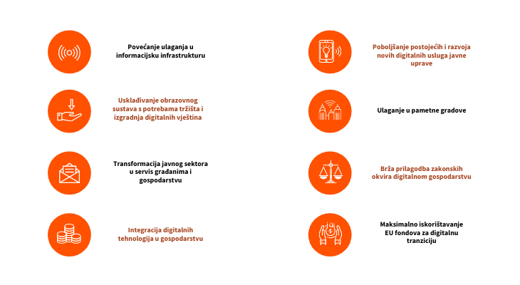 HDI_digitalna_transformacija_hrvatski_digitalni_indeks_preporuke