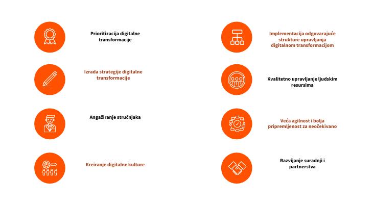 HDI_digitalna_transformacija_hrvatski_digitalni_indeks_mjere