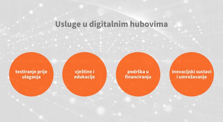 digitalni hubovi - usluge