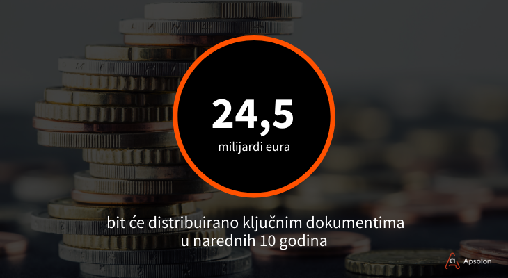 24 milijarde eura