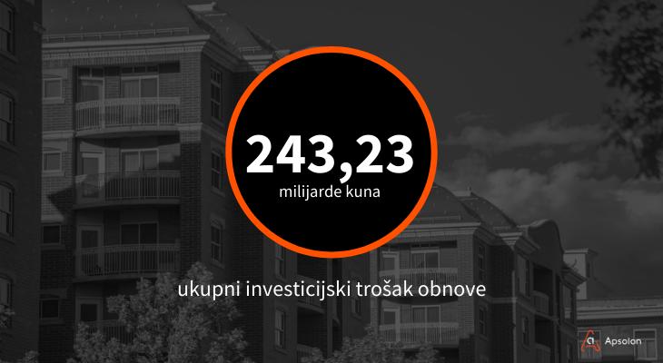 Iva_Vrankić_energetske_učinkovitosti