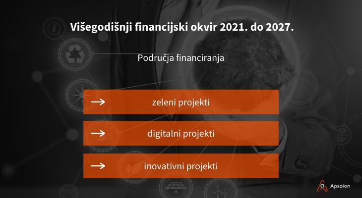 višegodišnji_financijski_okvir
