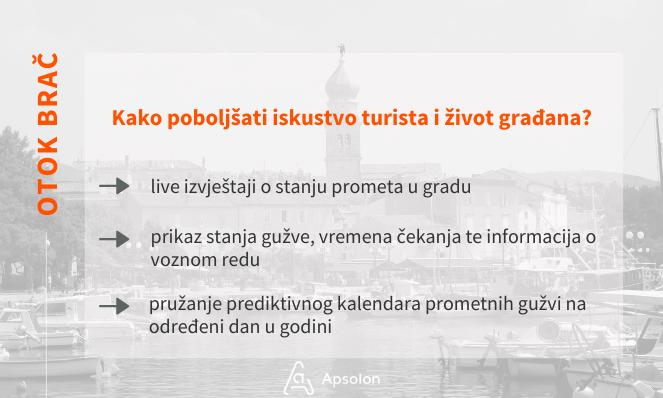 Apsolon_Brač_Smart_City_Case_Study