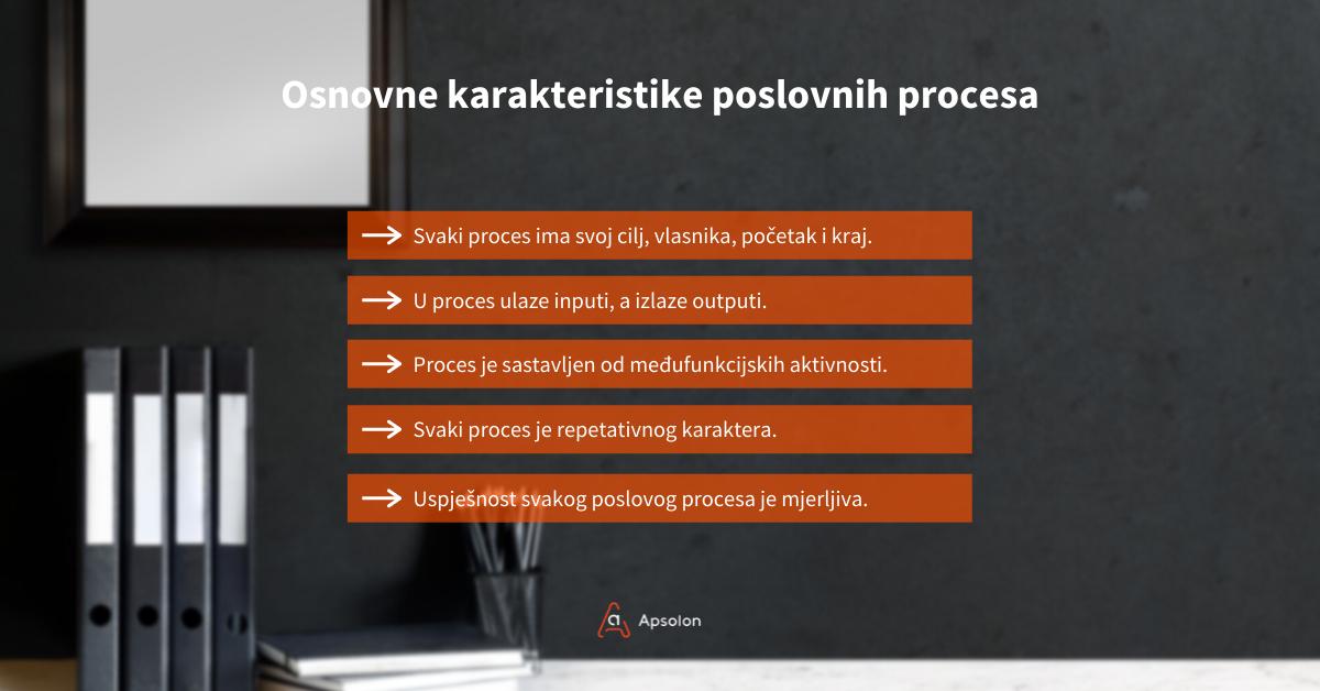 Apsolon - upravljanje poslovnim procesima